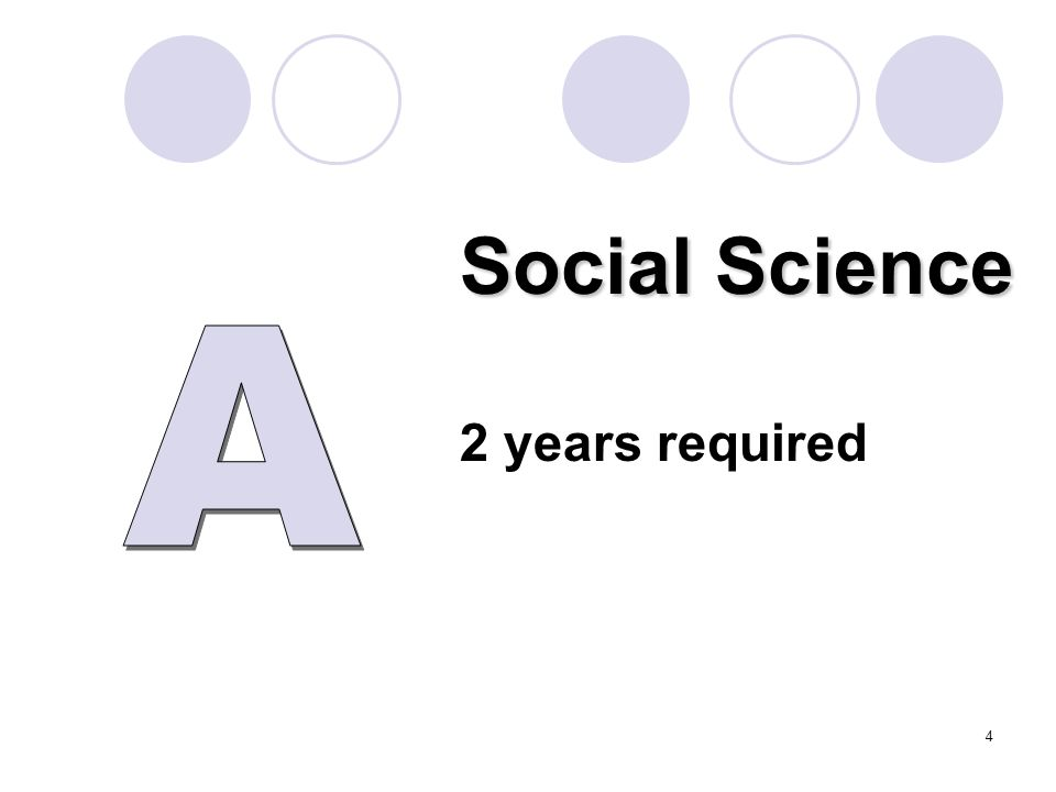 Social Science 2 years required 4