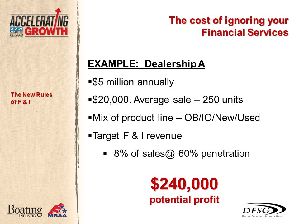 The cost of ignoring your Financial Services The New Rules of F & I EXAMPLE: Dealership A $5 million annually $20,000.