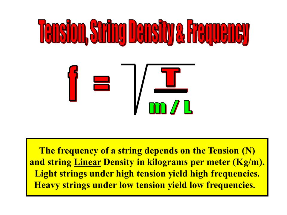 The frequency of a string depends on the Tension (N) and string Linear Density in kilograms per meter (Kg/m).