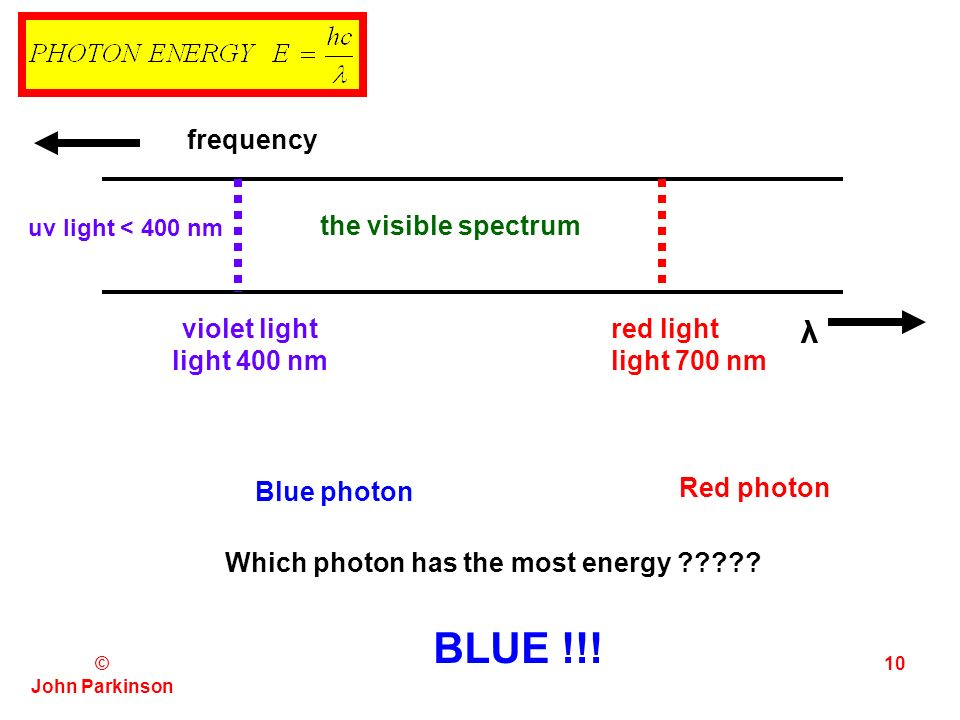 © John Parkinson 9 Quantum Theory of the Photoelectric Effect In 1905 Einstein developed Plancks idea, that energy was quantised in quanta or photons, in order to explain the photoelectric effect.