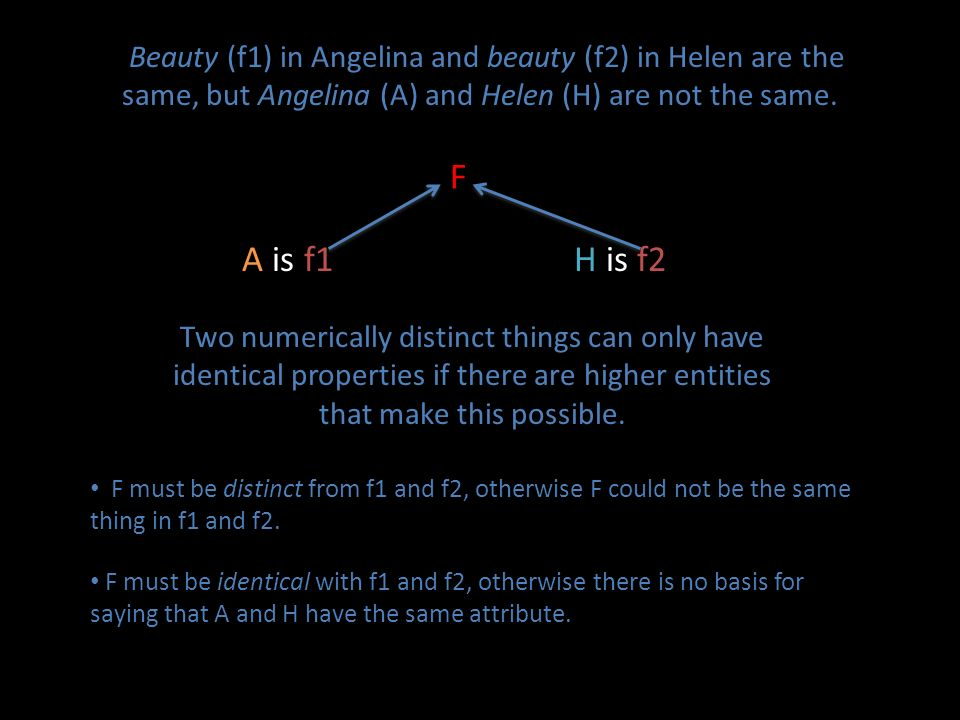 Beauty (f1) in Angelina and beauty (f2) in Helen are the same, but Angelina (A) and Helen (H) are not the same.
