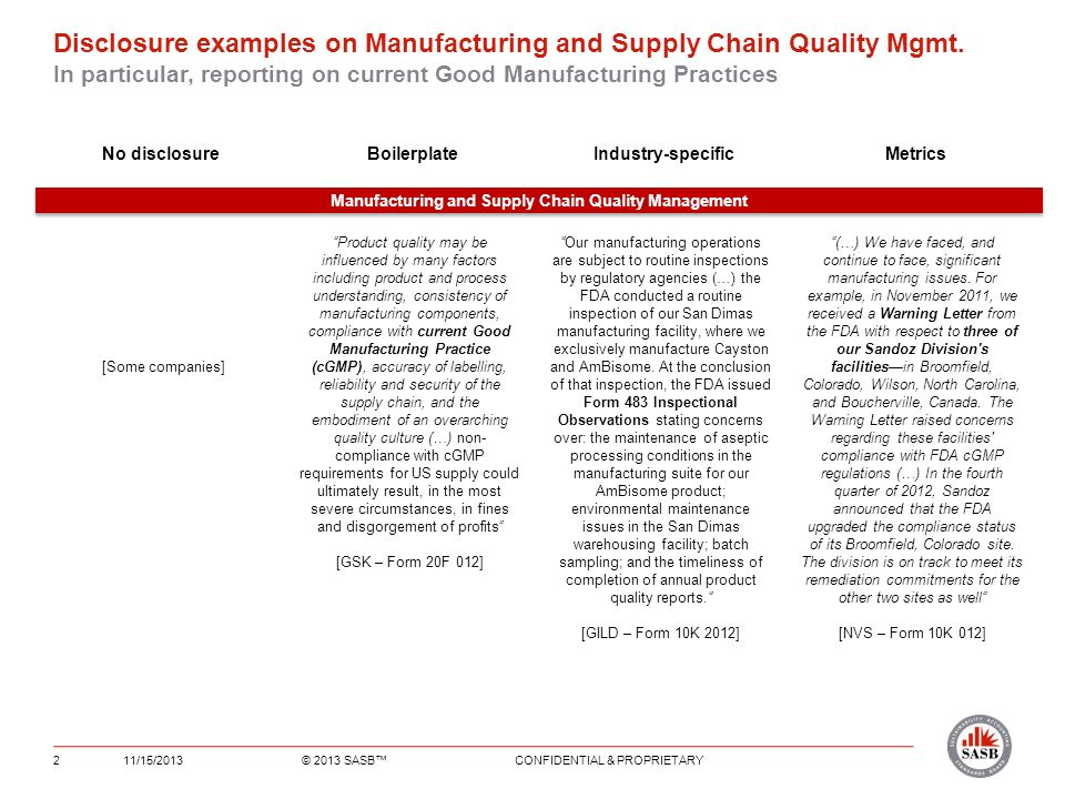 Disclosure examples on Manufacturing and Supply Chain Quality Mgmt.