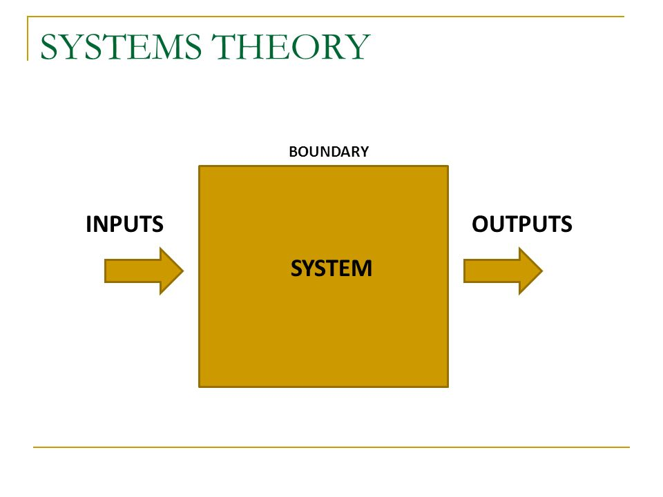 SYSTEMS THEORY INPUTSOUTPUTS BOUNDARY SYSTEM