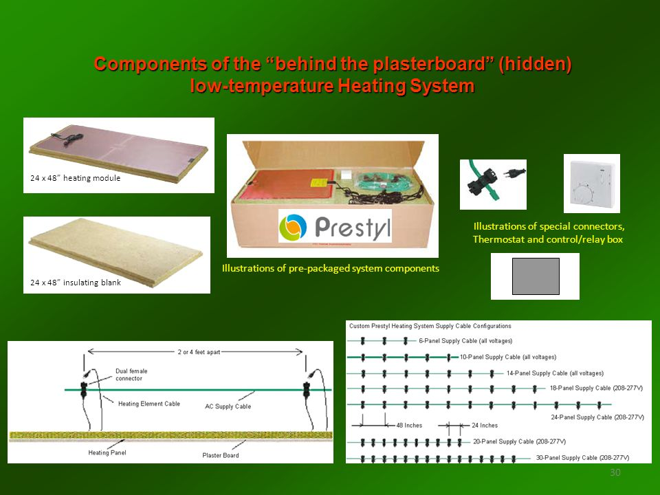Components of the behind the plasterboard (hidden) low-temperature Heating System x 48 heating module Illustrations of special connectors, Thermostat and control/relay box Illustrations of pre-packaged system components 24 x 48 insulating blank