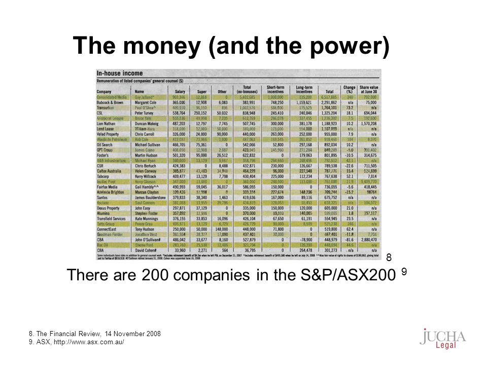 There are 200 companies in the S&P/ASX200 9 8. The Financial Review, 14 November 2008 9.