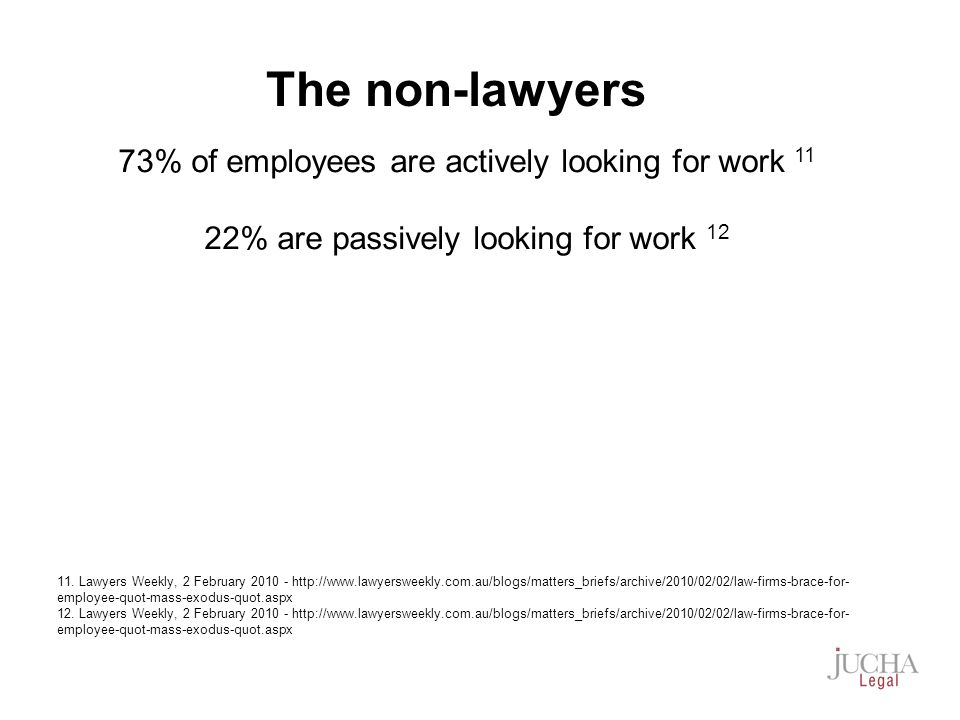 73% of employees are actively looking for work 11 22% are passively looking for work 12 11.