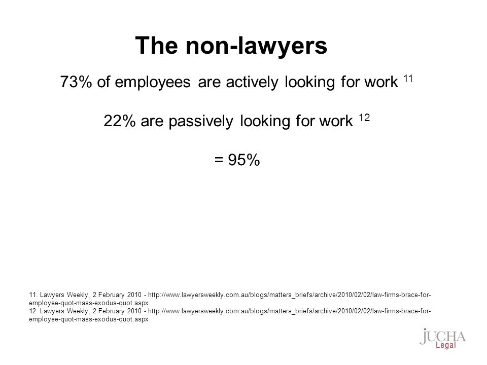 73% of employees are actively looking for work 11 22% are passively looking for work 12 = 95% 11.
