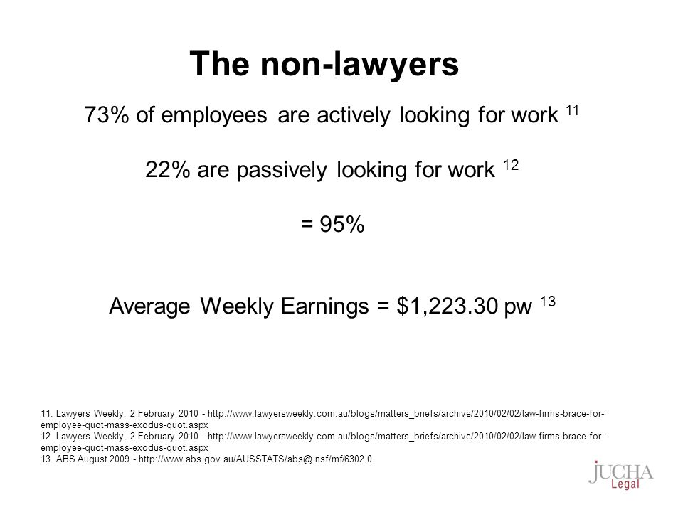 73% of employees are actively looking for work 11 22% are passively looking for work 12 = 95% Average Weekly Earnings = $1,223.30 pw 13 11.