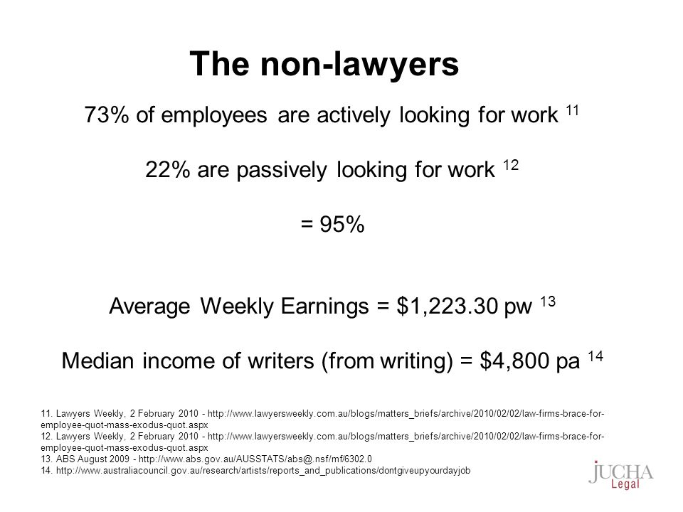 73% of employees are actively looking for work 11 22% are passively looking for work 12 = 95% Average Weekly Earnings = $1,223.30 pw 13 Median income of writers (from writing) = $4,800 pa 14 11.