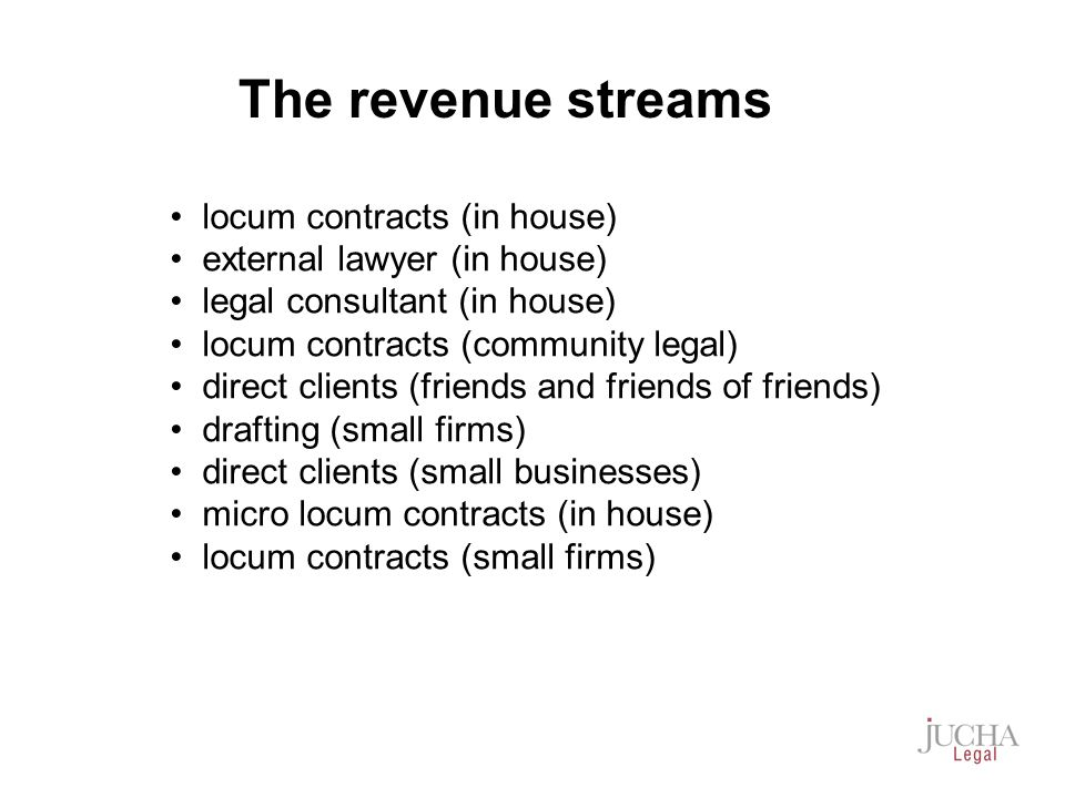 locum contracts (in house) external lawyer (in house) legal consultant (in house) locum contracts (community legal) direct clients (friends and friends of friends) drafting (small firms) direct clients (small businesses) micro locum contracts (in house) locum contracts (small firms) The revenue streams