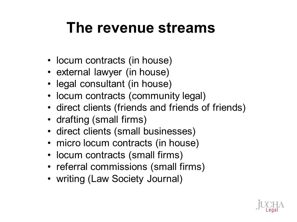 locum contracts (in house) external lawyer (in house) legal consultant (in house) locum contracts (community legal) direct clients (friends and friends of friends) drafting (small firms) direct clients (small businesses) micro locum contracts (in house) locum contracts (small firms) referral commissions (small firms) writing (Law Society Journal) The revenue streams