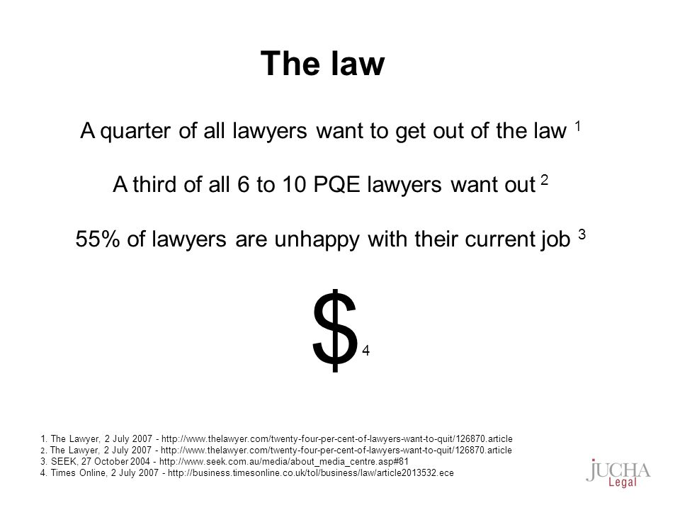 A quarter of all lawyers want to get out of the law 1 A third of all 6 to 10 PQE lawyers want out 2 55% of lawyers are unhappy with their current job 3 1.