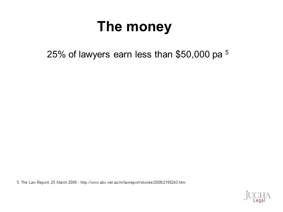 25% of lawyers earn less than $50,000 pa 5 5.