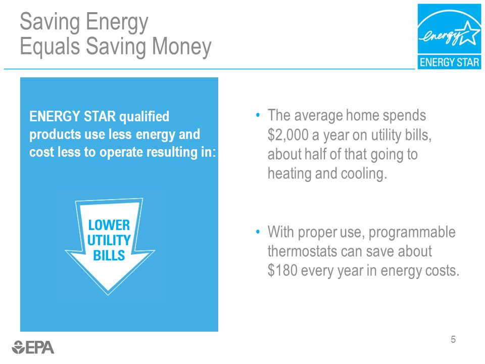 5 ENERGY STAR qualified products use less energy and cost less to operate resulting in: Saving Energy Equals Saving Money The average home spends $2,000 a year on utility bills, about half of that going to heating and cooling.