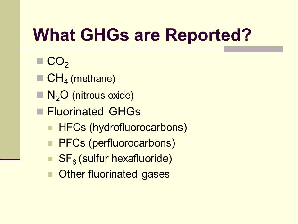 What GHGs are Reported.