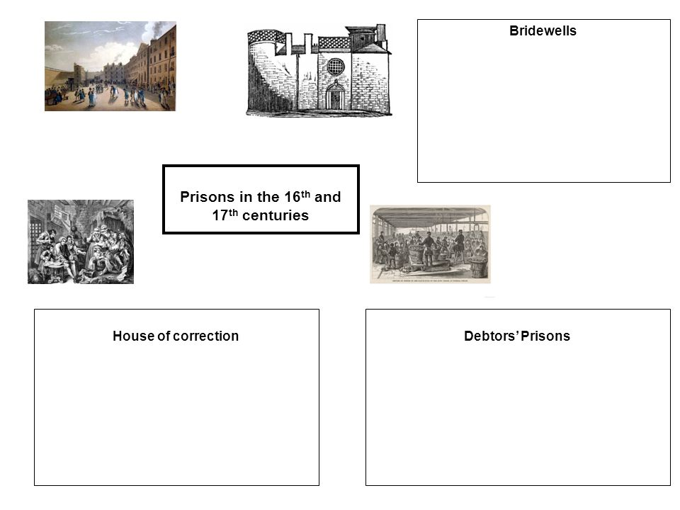 House of correctionDebtors Prisons Bridewells Prisons in the 16 th and 17 th centuries