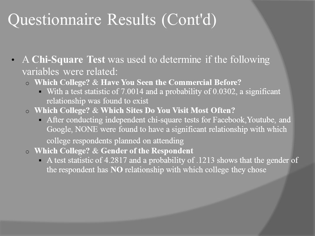 Questionnaire Results (Cont d) A Chi-Square Test was used to determine if the following variables were related: o Which College.