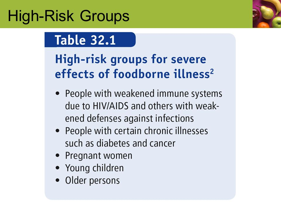 High-Risk Groups