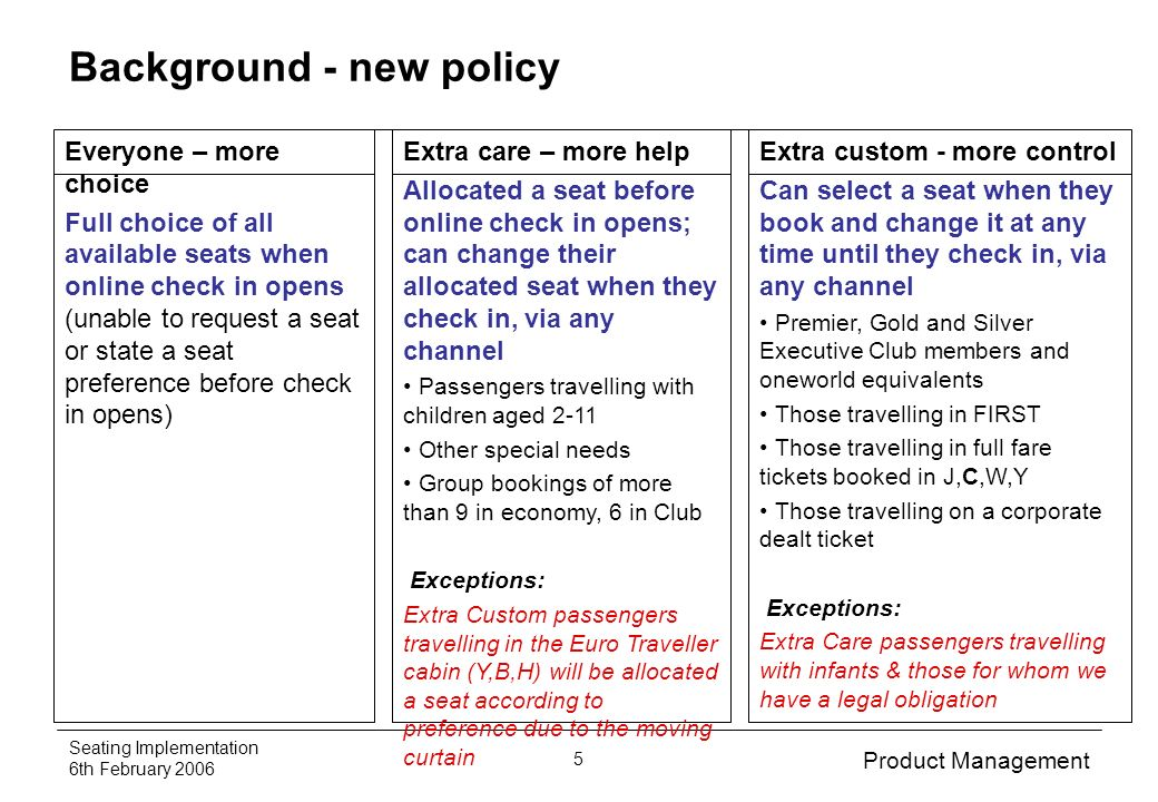 Product Management Seating Implementation 6th February 2006 5 Background - new policy Extra custom - more control Can select a seat when they book and change it at any time until they check in, via any channel Premier, Gold and Silver Executive Club members and oneworld equivalents Those travelling in FIRST Those travelling in full fare tickets booked in J,C,W,Y Those travelling on a corporate dealt ticket Exceptions: Extra Care passengers travelling with infants & those for whom we have a legal obligation Everyone – more choice Full choice of all available seats when online check in opens (unable to request a seat or state a seat preference before check in opens) Extra care – more help Allocated a seat before online check in opens; can change their allocated seat when they check in, via any channel Passengers travelling with children aged 2-11 Other special needs Group bookings of more than 9 in economy, 6 in Club Exceptions: Extra Custom passengers travelling in the Euro Traveller cabin (Y,B,H) will be allocated a seat according to preference due to the moving curtain