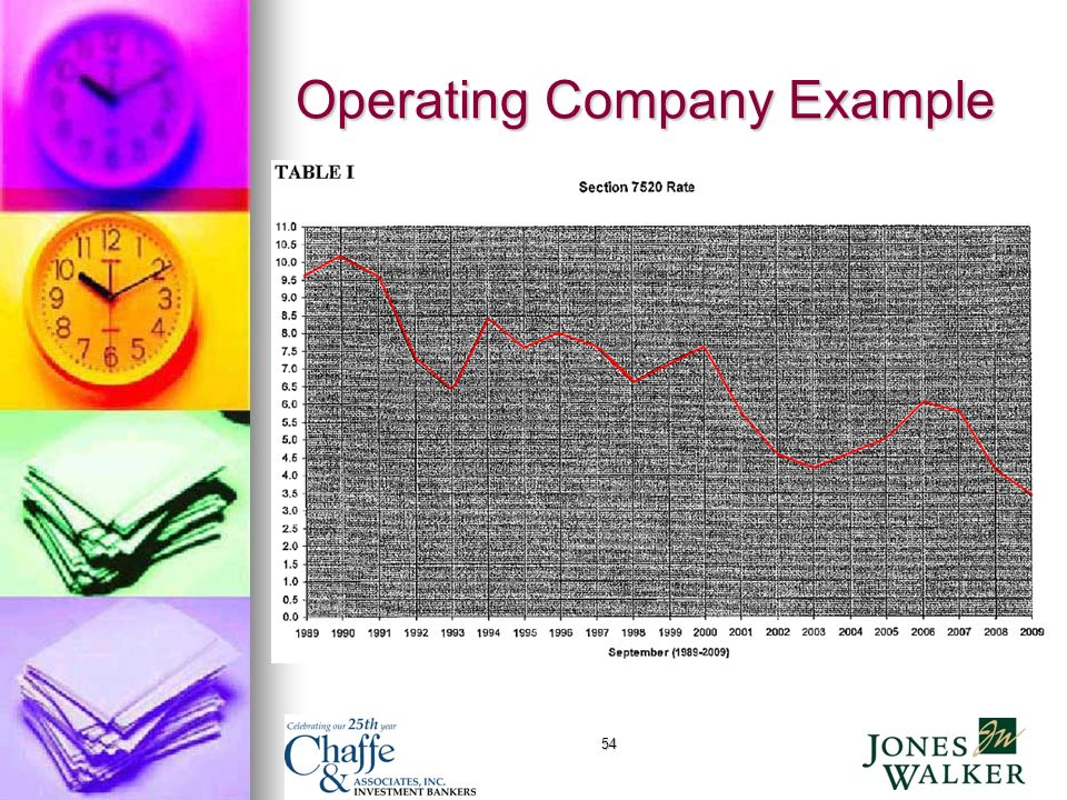 54 Operating Company Example