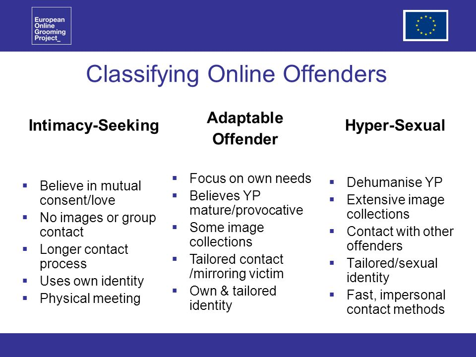 Classifying Online Offenders Intimacy-Seeking Believe in mutual consent/love No images or group contact Longer contact process Uses own identity Physical meeting Hyper-Sexual Dehumanise YP Extensive image collections Contact with other offenders Tailored/sexual identity Fast, impersonal contact methods Adaptable Offender Focus on own needs Believes YP mature/provocative Some image collections Tailored contact /mirroring victim Own & tailored identity