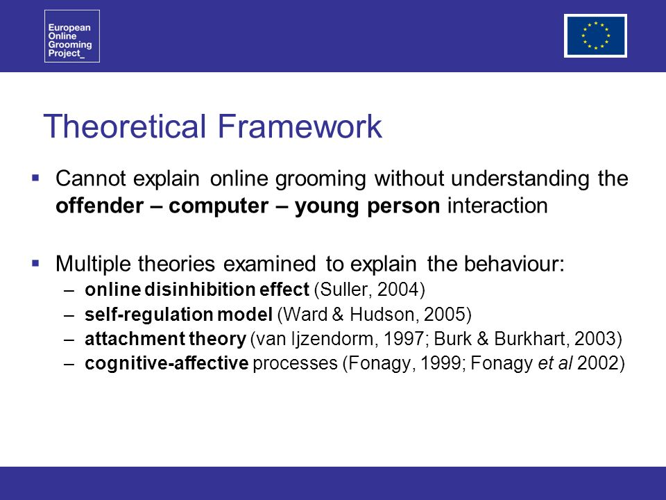 Theoretical Framework Cannot explain online grooming without understanding the offender – computer – young person interaction Multiple theories examined to explain the behaviour: –online disinhibition effect (Suller, 2004) –self-regulation model (Ward & Hudson, 2005) –attachment theory (van Ijzendorm, 1997; Burk & Burkhart, 2003) –cognitive-affective processes (Fonagy, 1999; Fonagy et al 2002)