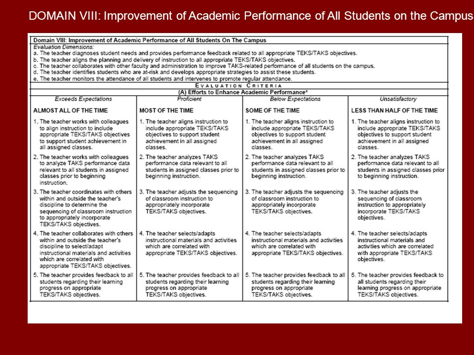 DOMAIN VIII: Improvement of Academic Performance of All Students on the Campus