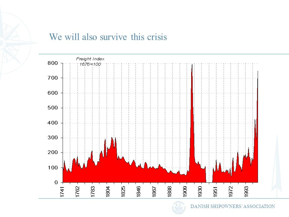 DANISH SHIPOWNERS ASSOCIATION We will also survive this crisis