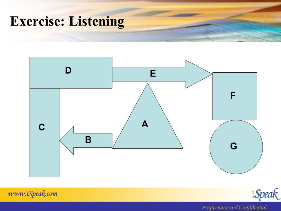 Proprietary and Confidential Exercise: Listening A B C D E F G