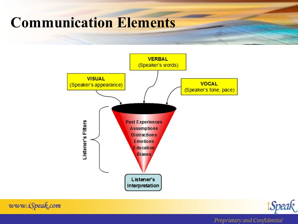 Proprietary and Confidential Communication Elements