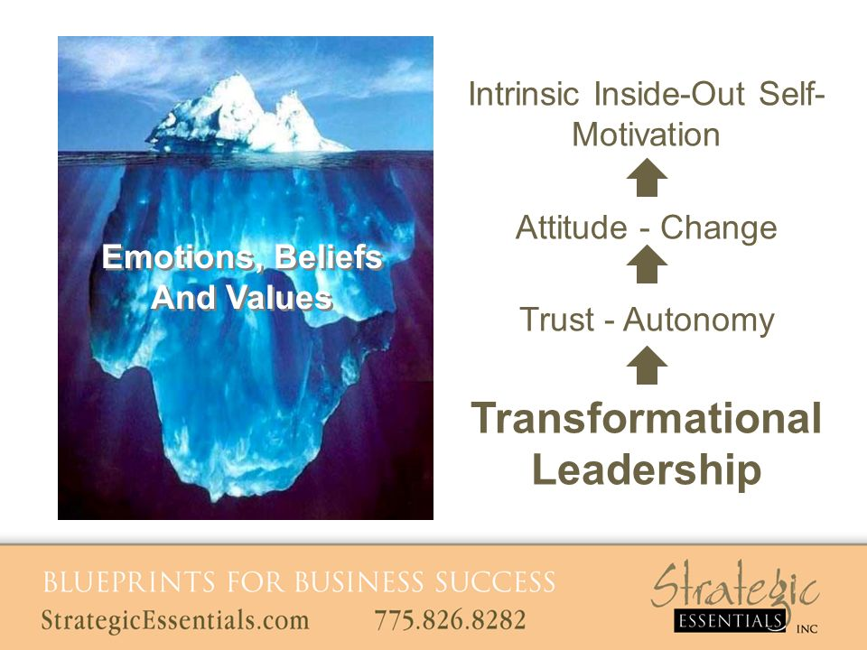 Intrinsic Inside-Out Self- Motivation Attitude - Change Trust - Autonomy Transformational Leadership Emotions, Beliefs And Values Emotions, Beliefs And Values