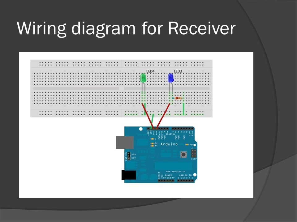 Wiring diagram for Receiver