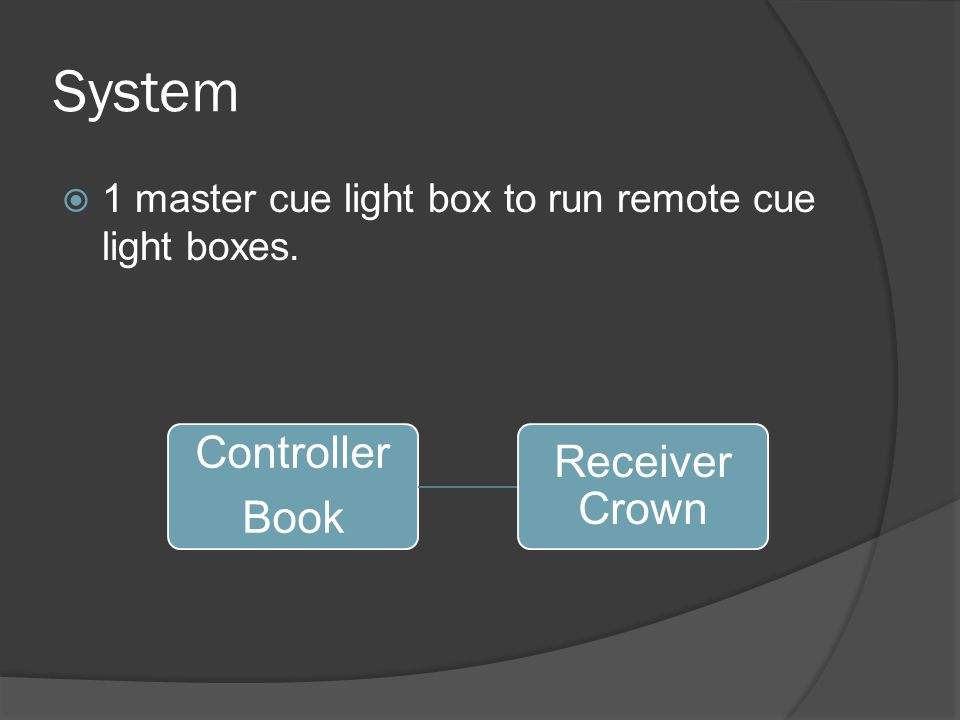 System 1 master cue light box to run remote cue light boxes. Controller Book Receiver Crown