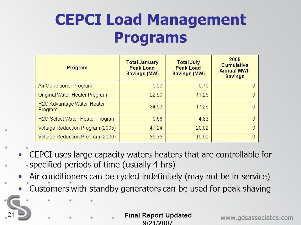 Final Report Updated 9/21/ CEPCI Load Management Programs CEPCI uses large capacity waters heaters that are controllable for specified periods of time (usually 4 hrs) Air conditioners can be cycled indefinitely (may not be in service) Customers with standby generators can be used for peak shaving Program Total January Peak Load Savings (MW) Total July Peak Load Savings (MW) 2005 Cumulative Annual MWh Savings Air Conditioner Program Original Water Heater Program H2O Advantage Water Heater Program H2O Select Water Heater Program Voltage Reduction Program (2005) Voltage Reduction Program (2006)