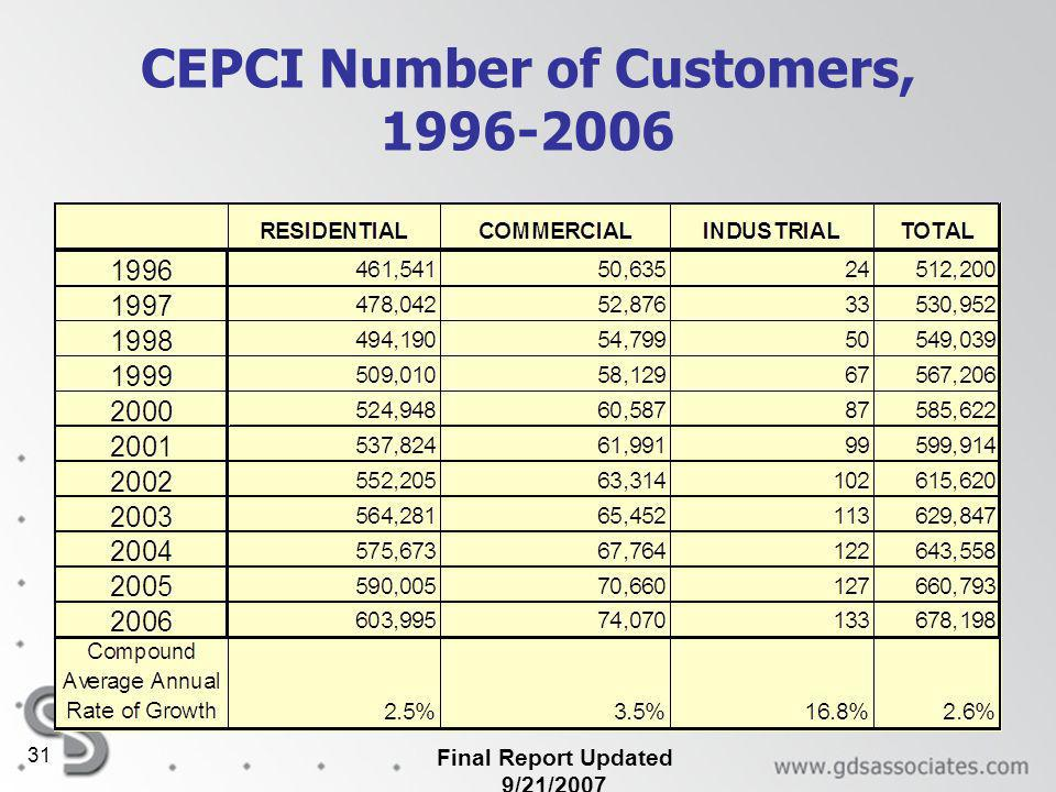 Final Report Updated 9/21/2007 31 CEPCI Number of Customers, 1996-2006