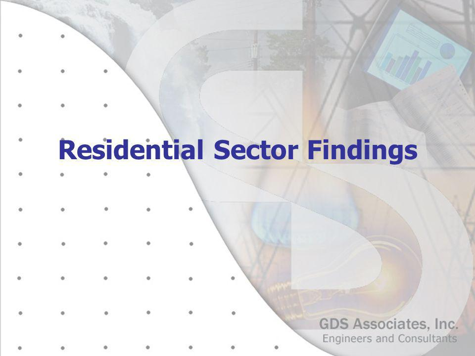 Residential Sector Findings