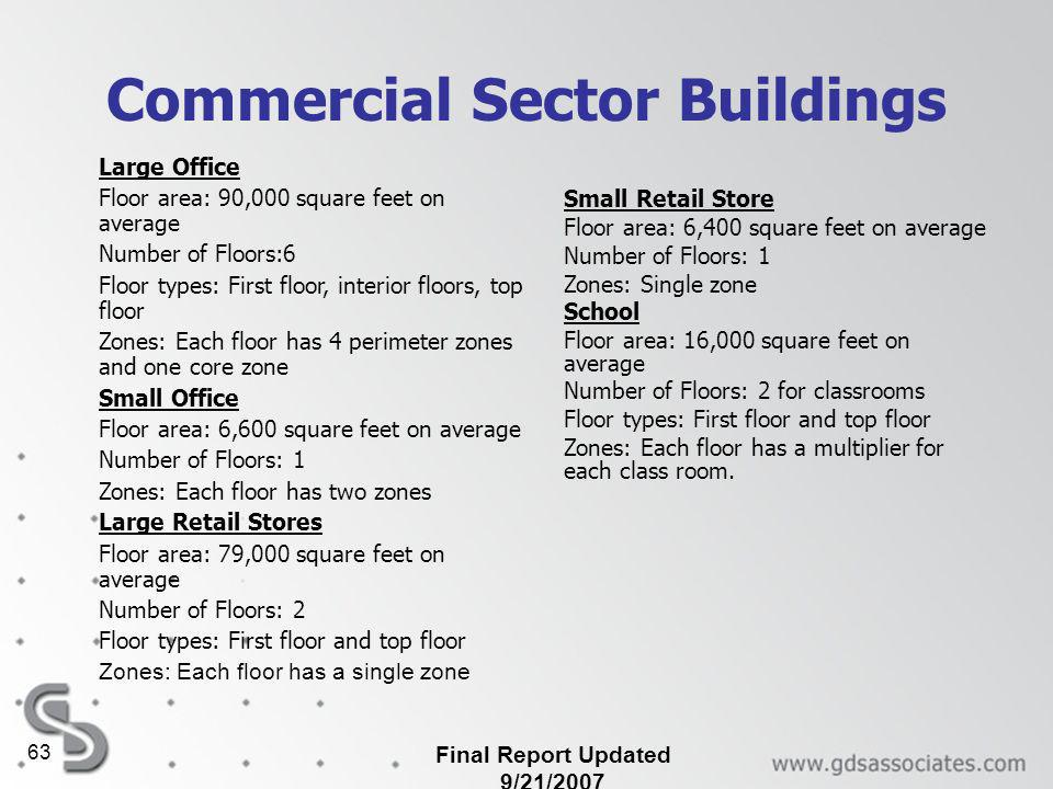 Final Report Updated 9/21/2007 63 Commercial Sector Buildings Large Office Floor area: 90,000 square feet on average Number of Floors:6 Floor types: First floor, interior floors, top floor Zones: Each floor has 4 perimeter zones and one core zone Small Office Floor area: 6,600 square feet on average Number of Floors: 1 Zones: Each floor has two zones Large Retail Stores Floor area: 79,000 square feet on average Number of Floors: 2 Floor types: First floor and top floor Zones: Each floor has a single zone Small Retail Store Floor area: 6,400 square feet on average Number of Floors: 1 Zones: Single zone School Floor area: 16,000 square feet on average Number of Floors: 2 for classrooms Floor types: First floor and top floor Zones: Each floor has a multiplier for each class room.