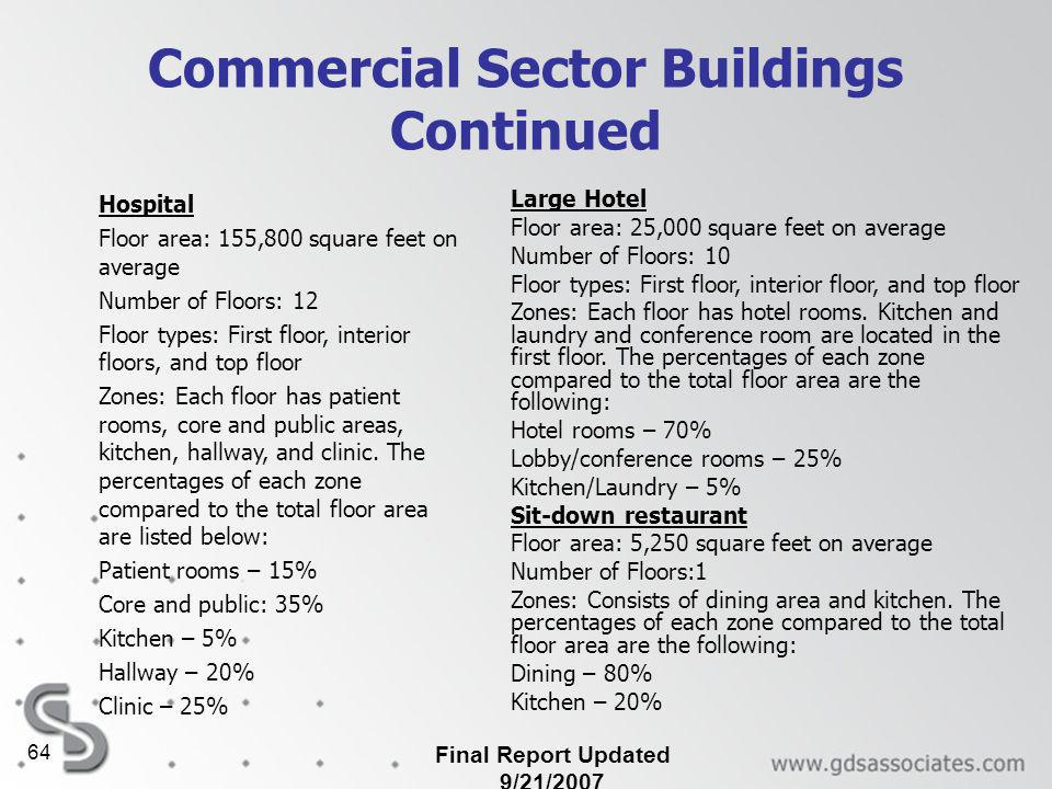 Final Report Updated 9/21/2007 64 Commercial Sector Buildings Continued Hospital Floor area: 155,800 square feet on average Number of Floors: 12 Floor types: First floor, interior floors, and top floor Zones: Each floor has patient rooms, core and public areas, kitchen, hallway, and clinic.
