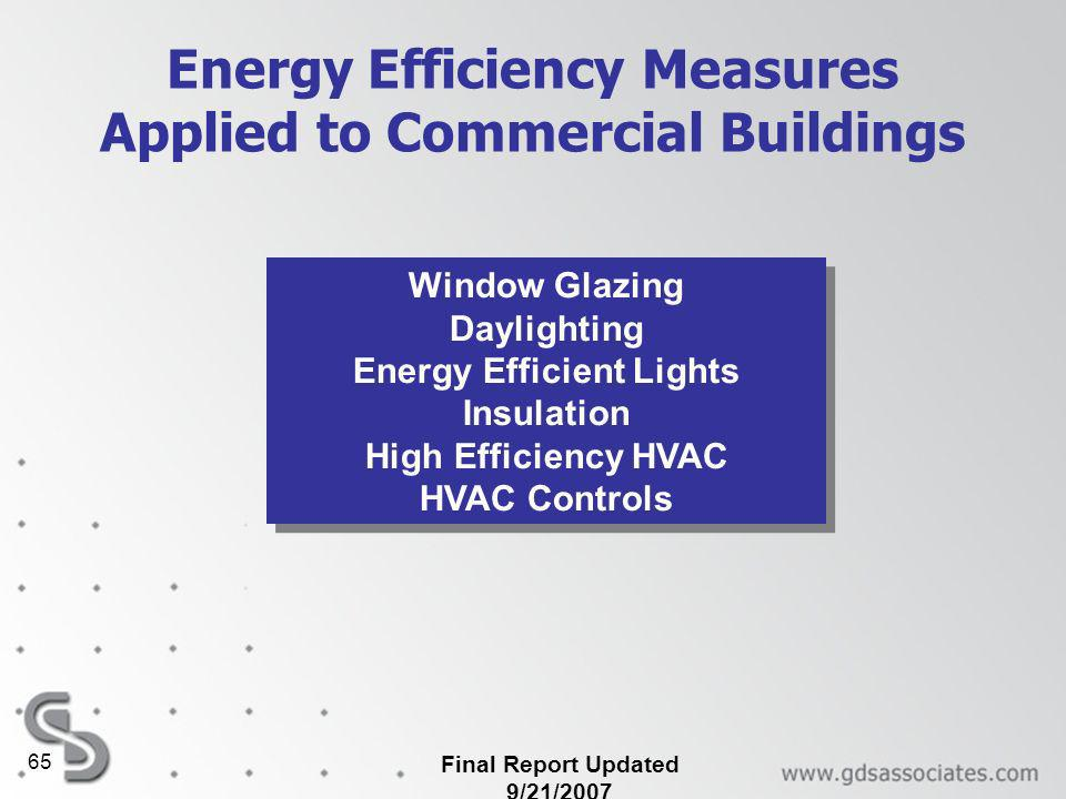 Final Report Updated 9/21/2007 65 Energy Efficiency Measures Applied to Commercial Buildings Window Glazing Daylighting Energy Efficient Lights Insulation High Efficiency HVAC HVAC Controls Window Glazing Daylighting Energy Efficient Lights Insulation High Efficiency HVAC HVAC Controls