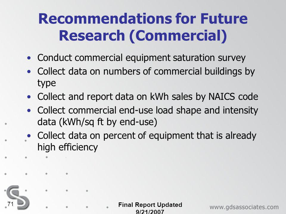 Final Report Updated 9/21/2007 71 Recommendations for Future Research (Commercial) Conduct commercial equipment saturation survey Collect data on numbers of commercial buildings by type Collect and report data on kWh sales by NAICS code Collect commercial end-use load shape and intensity data (kWh/sq ft by end-use) Collect data on percent of equipment that is already high efficiency