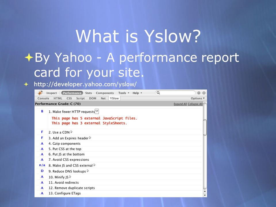 What is Yslow. By Yahoo - A performance report card for your site.