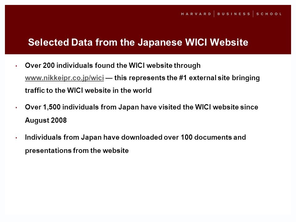 Selected Data from the Japanese WICI Website Over 200 individuals found the WICI website through www.nikkeipr.co.jp/wici this represents the #1 external site bringing traffic to the WICI website in the world www.nikkeipr.co.jp/wici Over 1,500 individuals from Japan have visited the WICI website since August 2008 Individuals from Japan have downloaded over 100 documents and presentations from the website