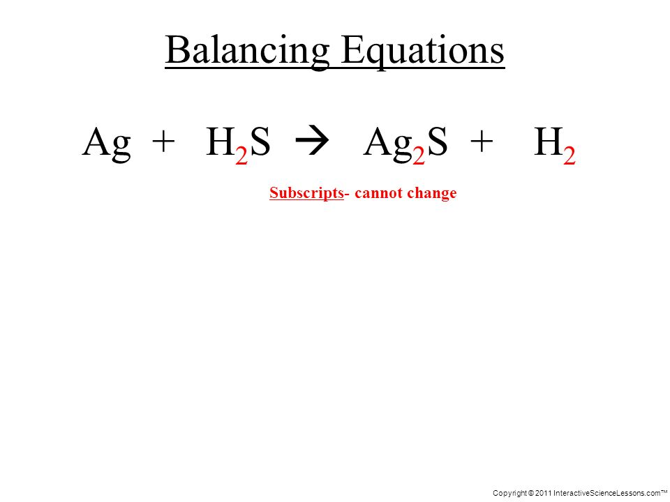 Copyright © 2011 InteractiveScienceLessons.com Ag + H 2 S Ag 2 S + H 2 Balancing Equations Subscripts- cannot change