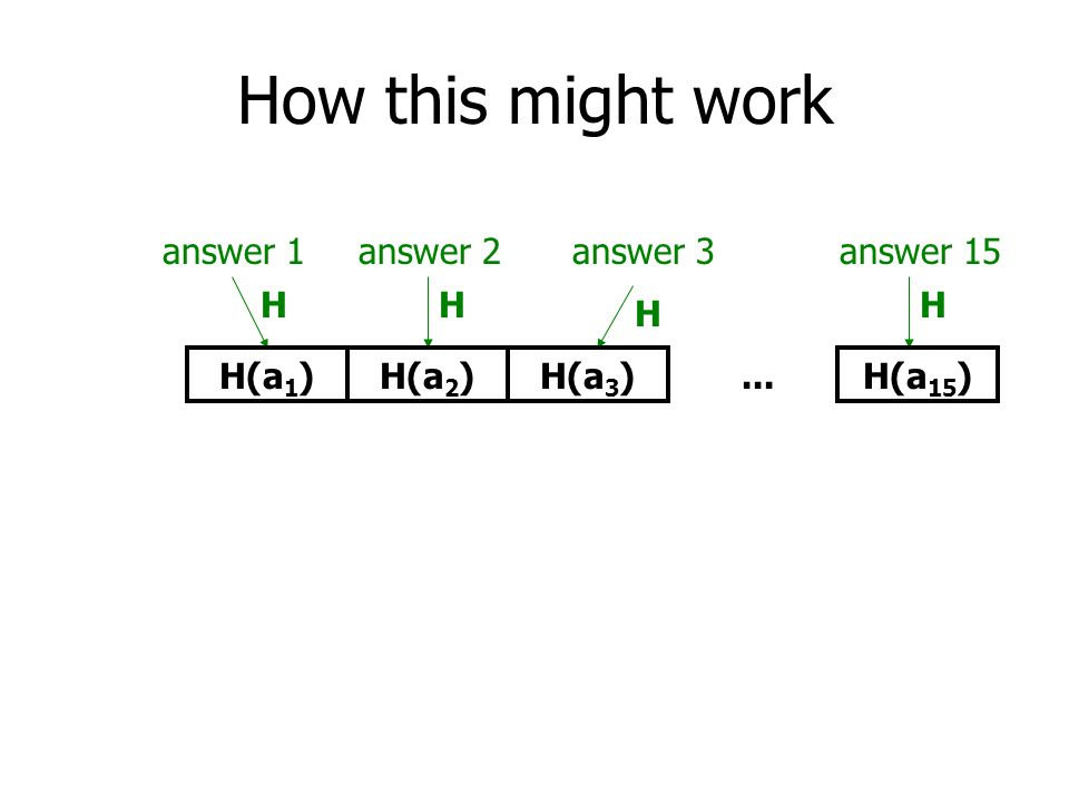 How this might work HH H H answer 1answer 2answer 3answer 15...H(a 2 )H(a 3 )H(a 15 )H(a 1 )