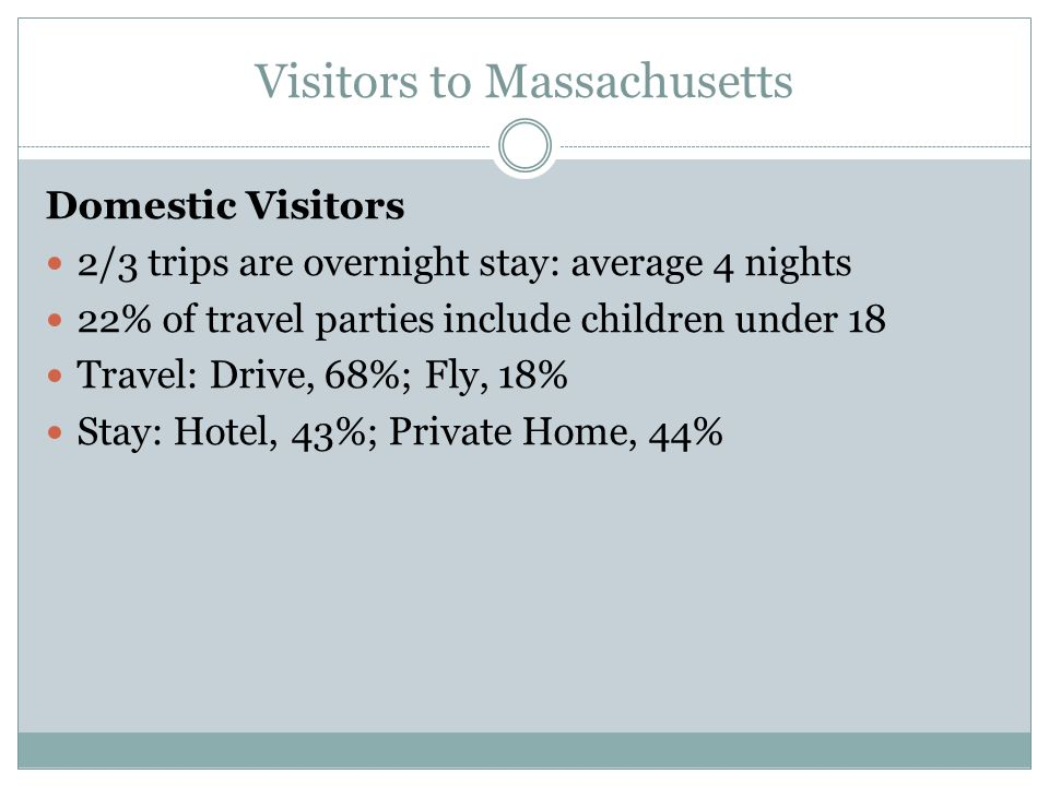 Visitors to Massachusetts Domestic Visitors 2/3 trips are overnight stay: average 4 nights 22% of travel parties include children under 18 Travel: Drive, 68%; Fly, 18% Stay: Hotel, 43%; Private Home, 44%