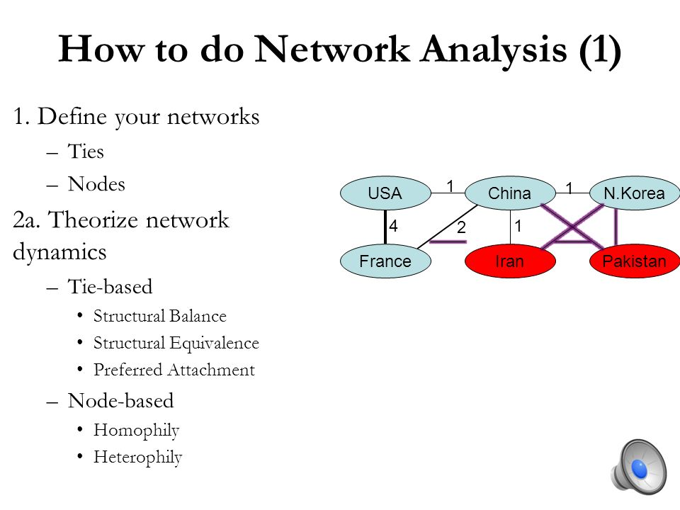 How to do Network Analysis (1) 1. Define your networks –Ties –Nodes 2a.