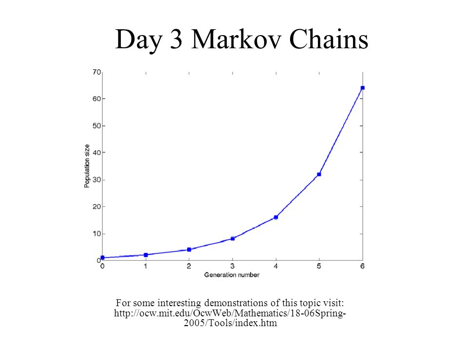 Day 3 Markov Chains For some interesting demonstrations of this topic visit: http://ocw.mit.edu/OcwWeb/Mathematics/18-06Spring- 2005/Tools/index.htm