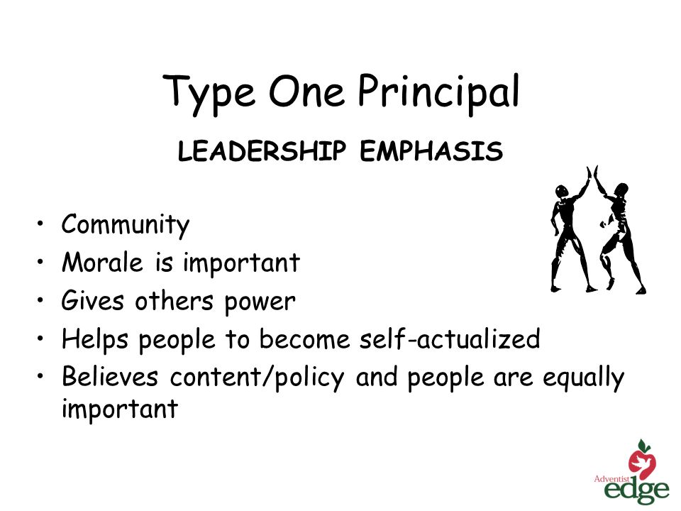 Type One Principal LEADERSHIP EMPHASIS Community Morale is important Gives others power Helps people to become self-actualized Believes content/policy and people are equally important
