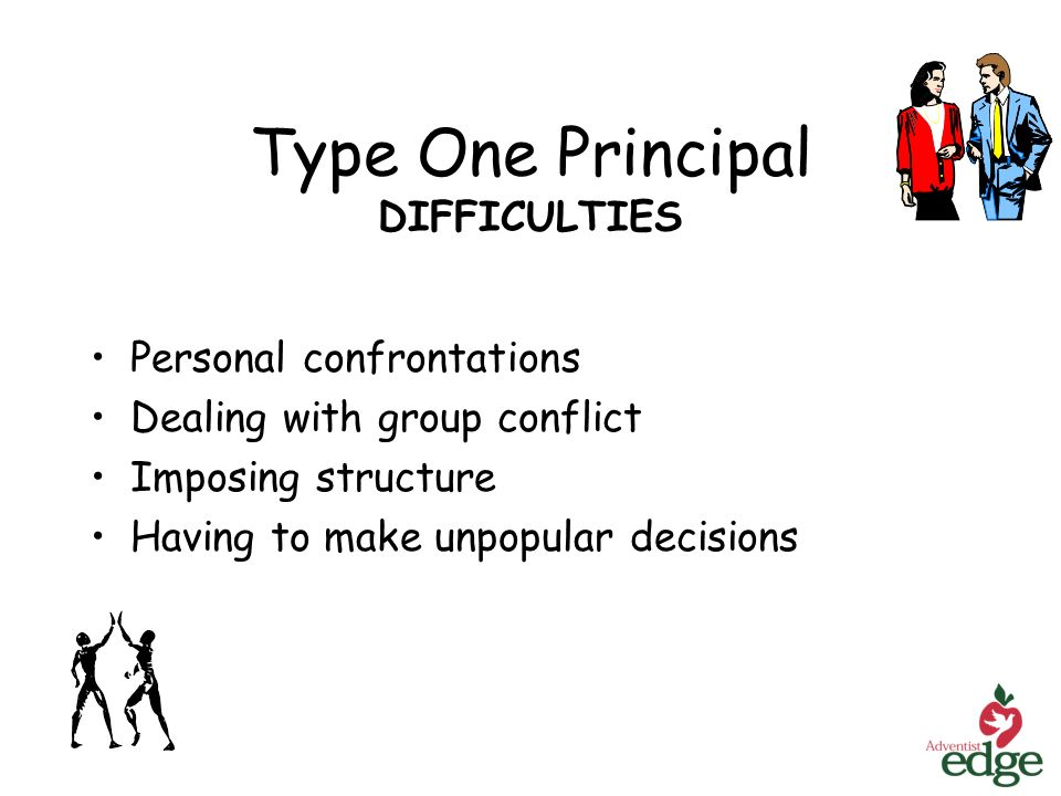 Type One Principal DIFFICULTIES Personal confrontations Dealing with group conflict Imposing structure Having to make unpopular decisions