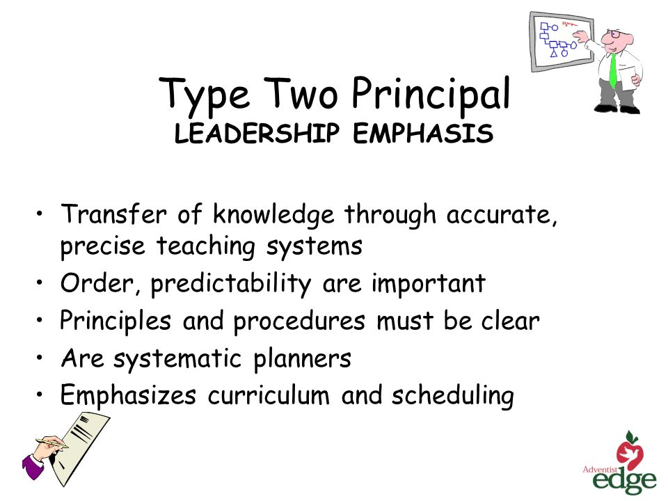 Type Two Principal LEADERSHIP EMPHASIS Transfer of knowledge through accurate, precise teaching systems Order, predictability are important Principles and procedures must be clear Are systematic planners Emphasizes curriculum and scheduling